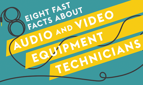 8 Fast Facts About AV Equipment Technicians