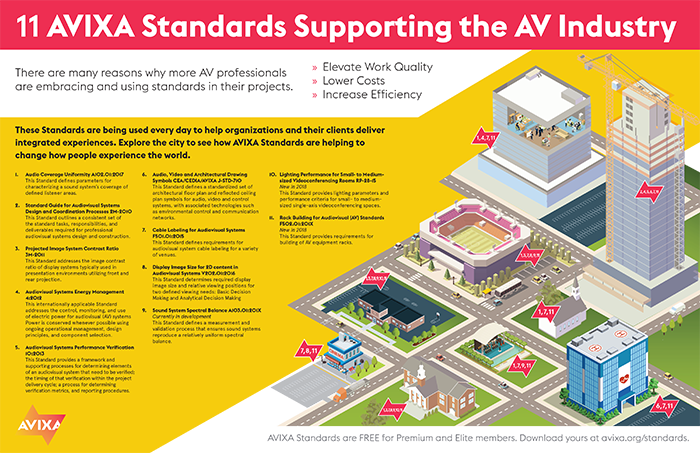 11 AVIXA Standards Supporting the AV Industry